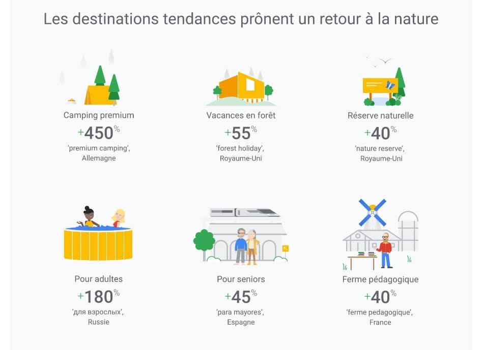 Destination vacances 2019