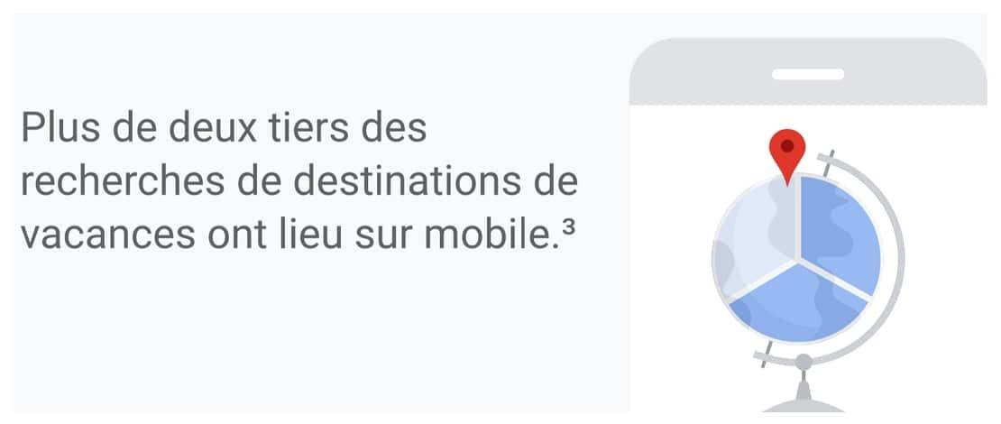 Recherche Google Mobile vacances 2019